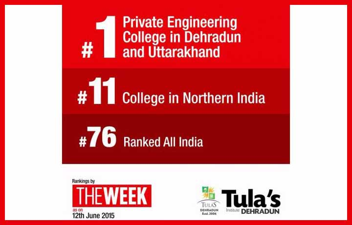 no 1 private engineering college in dehradun and uttrakhand