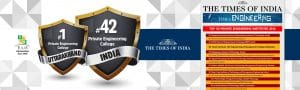 Times of India ranked Tula's Institute as no1 private engineering college in Uttarakhand.